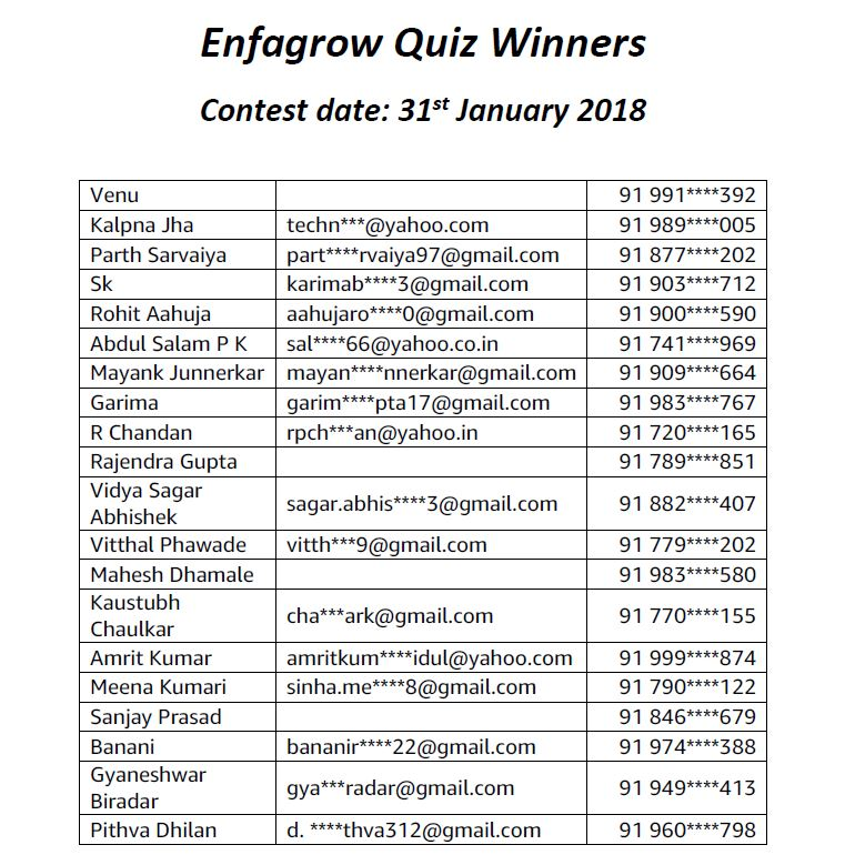 Enfagrow Quiz winners list