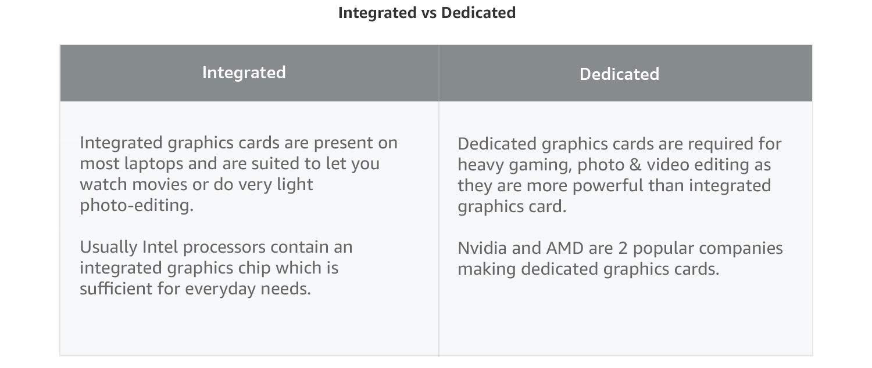 Integrated vs Dedicated