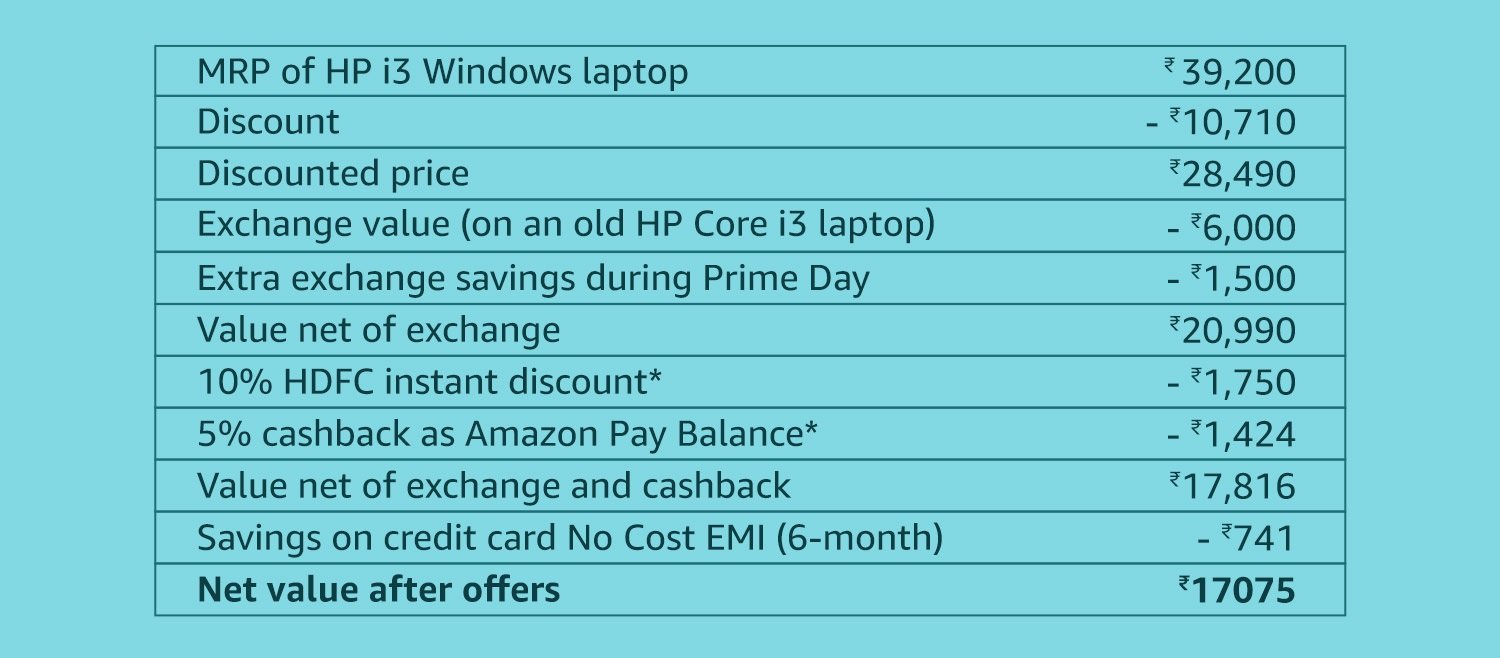 offers table