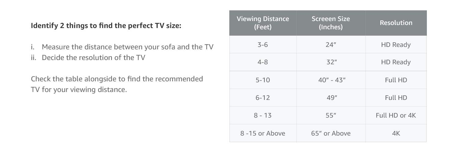 2 things to find perfect TV size