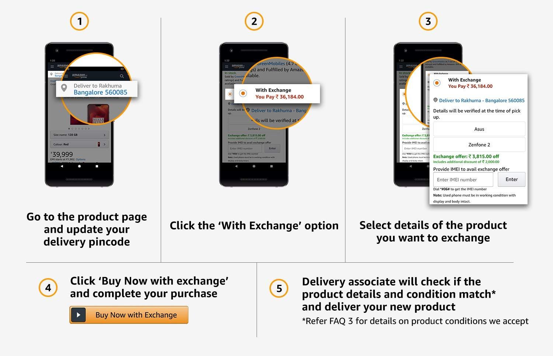Exchange process