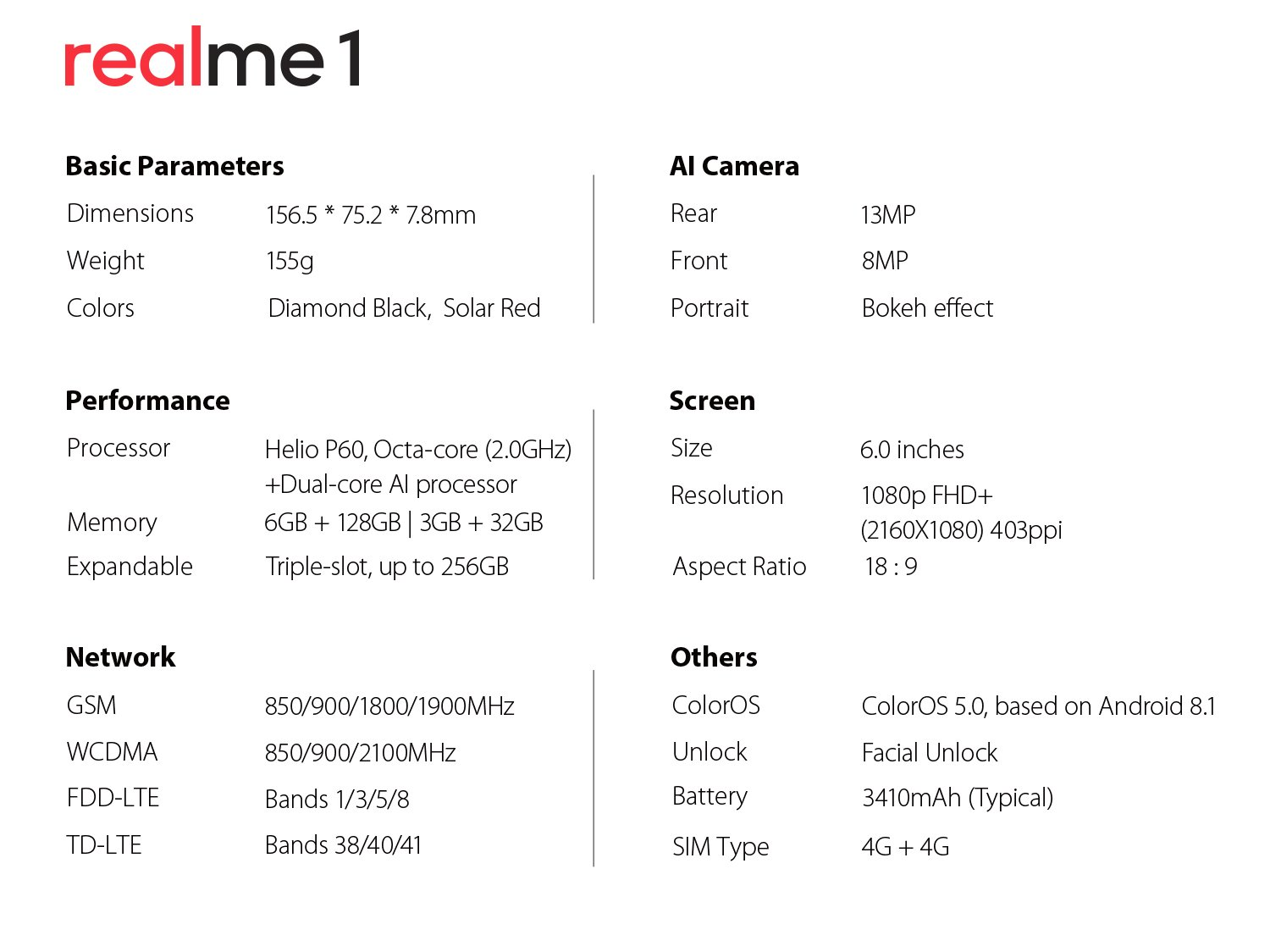 Realme 1: Realme 1 Specifications, Features at Amazon in