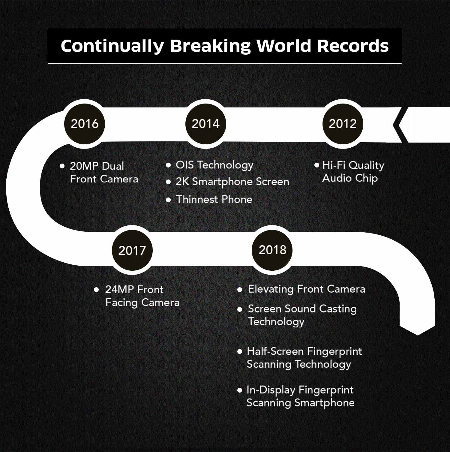 Breaking records
