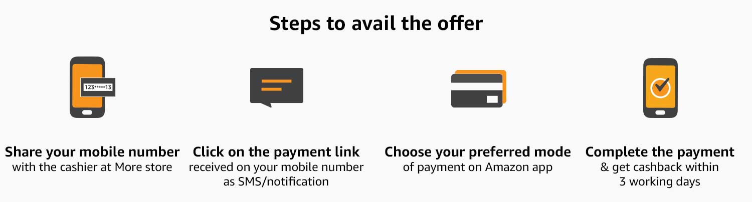 Steps to avail the offer