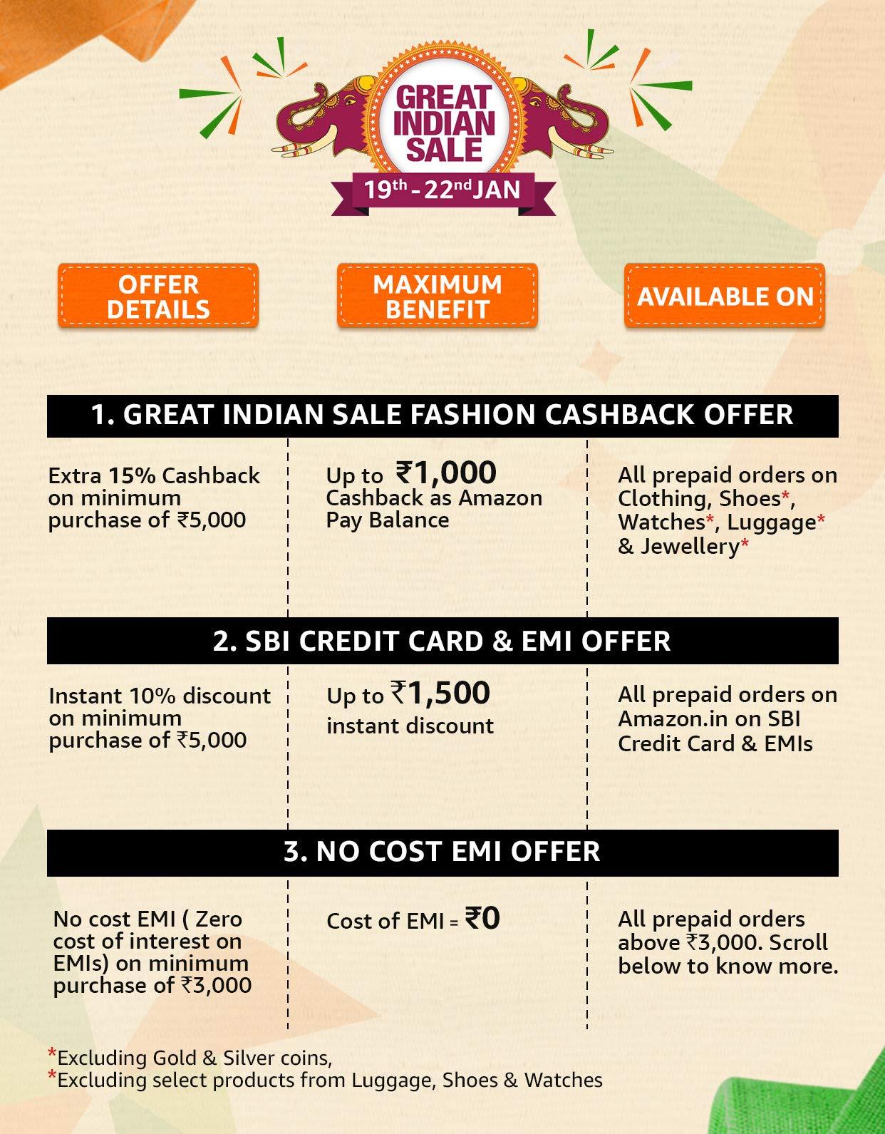Fashion benefits