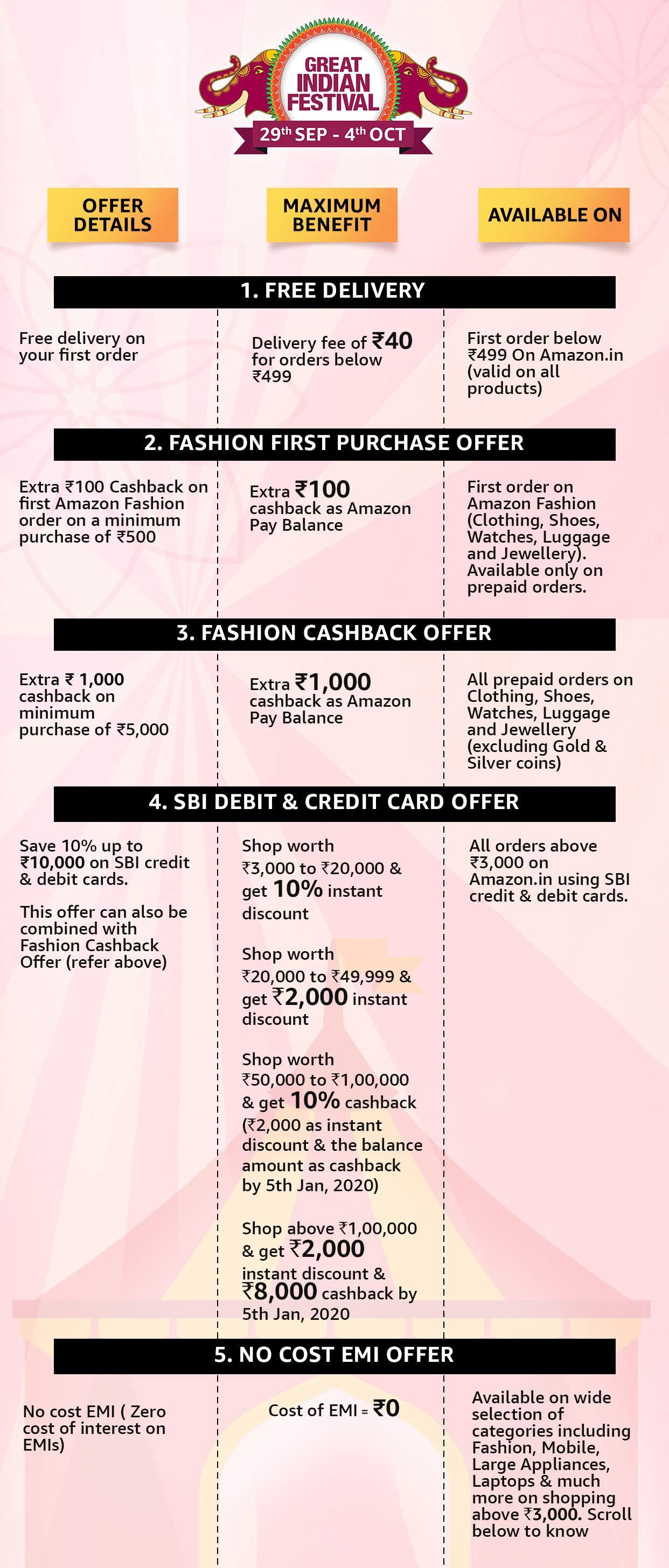 Cashback offers