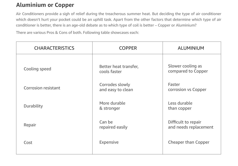 Aluminium or copper