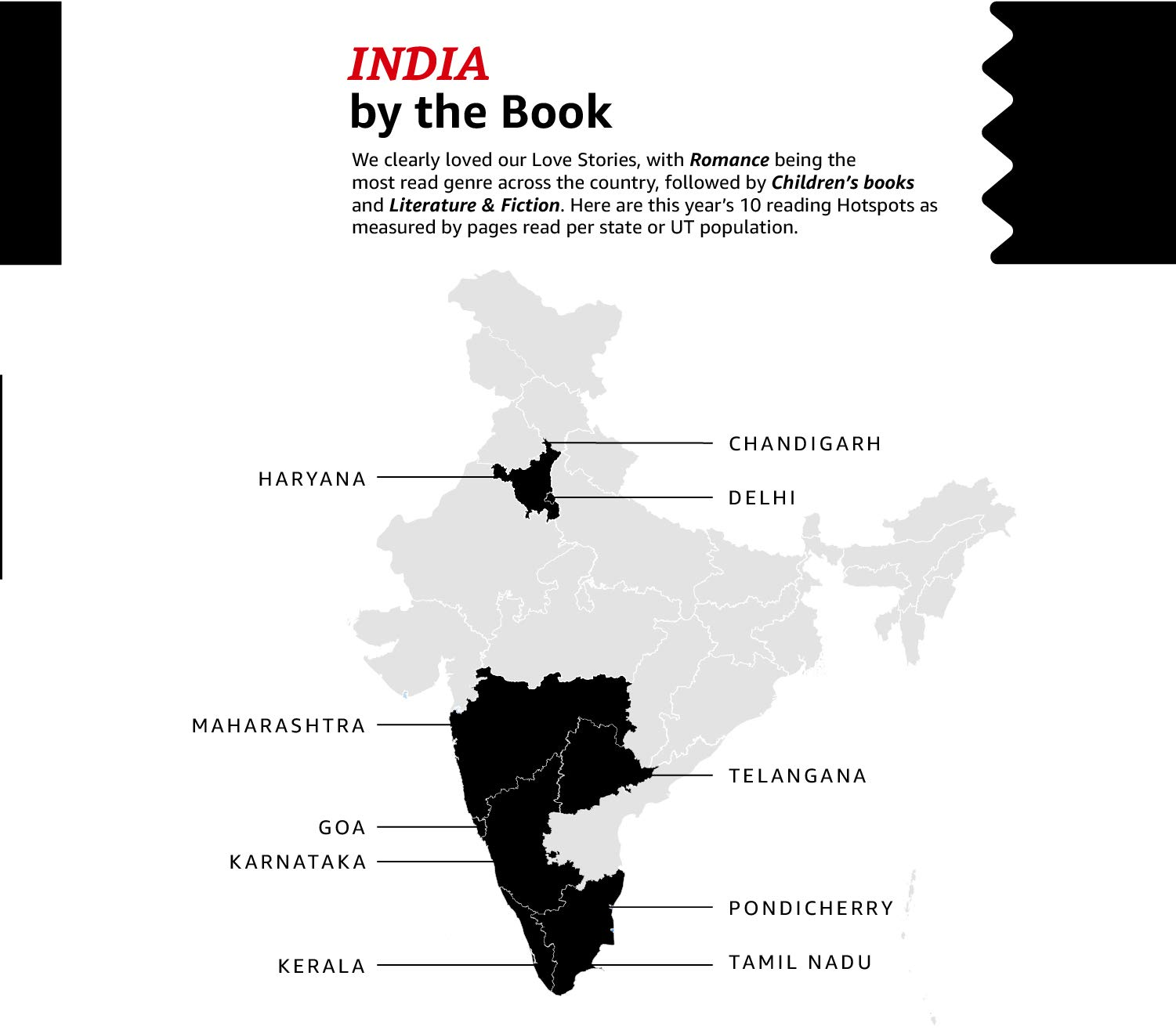 india by the book