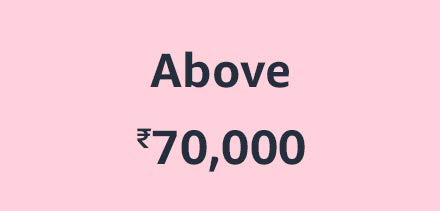 Above ₹70,000