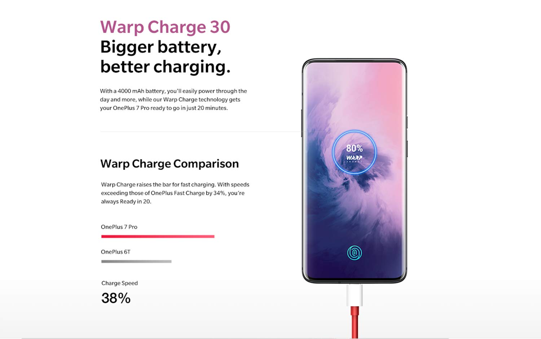Warp charge