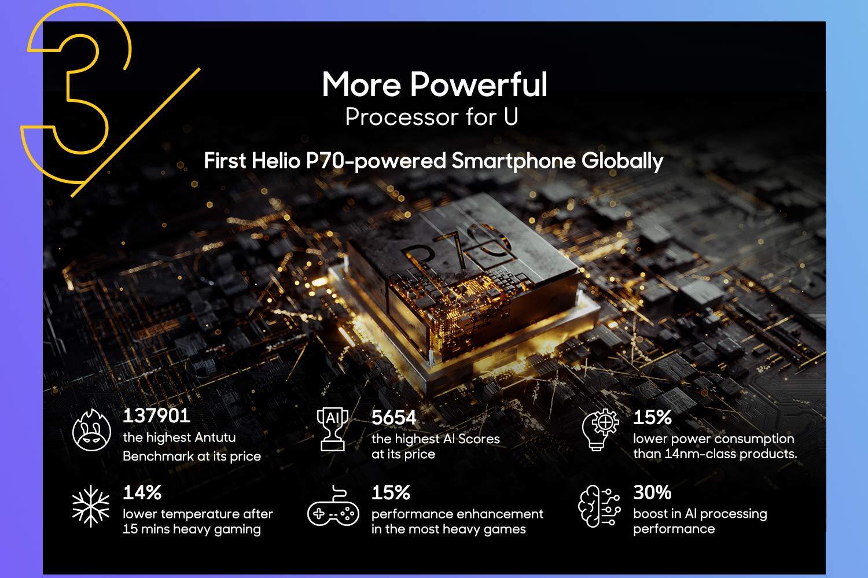 Amazon in: Realme U1: Electronics