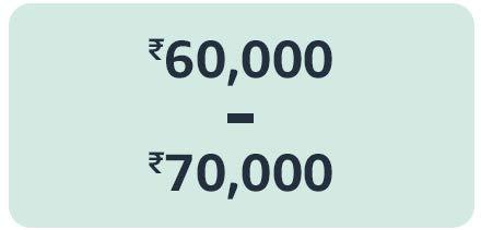50,000 to 70,000