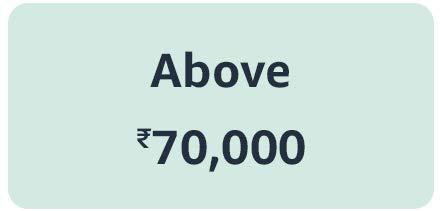 Above 70,000