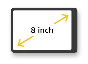 8 Inches