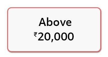 Above 20,000