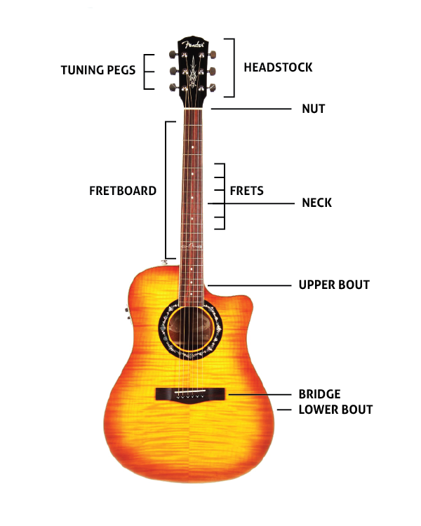 Design Your Own Gibson Guitar Online