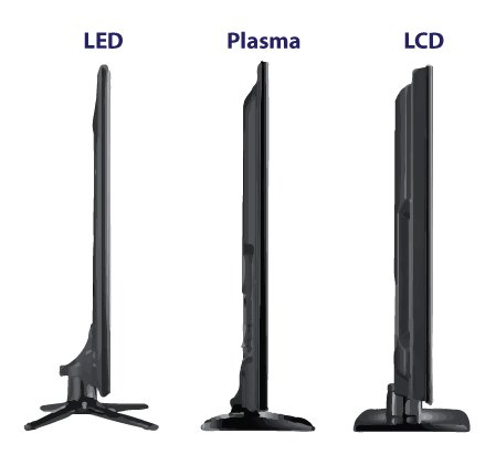 Television Buying Guide A How To Guide To Buy Led Plasma