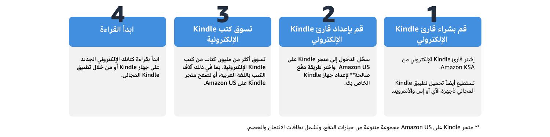 الإلكترونية Kindle كيف تشتري كتب