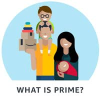 What is Prime'