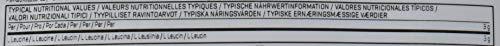 Myprotein L-Leucine – Essentielle Aminosäure, 1er Pack (1 x 250 g)