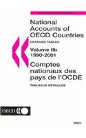 National Accounts of OECD Countries 1990-2001 (NATIONAL ACCOUNTS OF OECD COUNTRIES/COMPTES NATIONAUX DES PAYS DE L'OCDE) por Organization for Economic Co-operation and Development