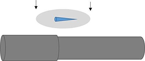Gardinenstange Gelenk Rampe Tapes (15zählt) | leicht ausziehbare Gardinenstange Tapes für verstellbaren ausziehbar Teleskop Gardinenstange Gelenke und Übergänge - Leichte Rampen