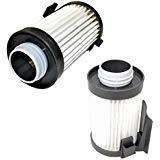 HQRP 2-Pack Washable Filter Compatible with Eureka Optima 431 431BX 431F 437AZ 431DX