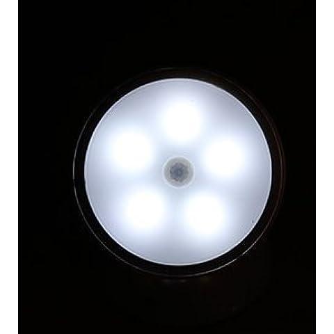 Yifom energia creativa-salvataggio eye led luce notturna carica corpo umano lampade ad induzione,luce