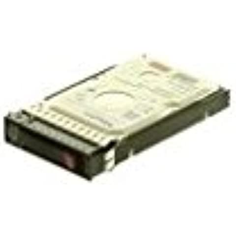 HP 250GB HOT-PLUG SATA 1.5Gbps **Refurbished**, 353044-001-RFB (**Refurbished** 7200RPM