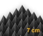 80 Akustikschaumstoff Platten, ca. 50x50x7cm, Anthrazit Schwarz, FSE (flammhemmend nach MVSS302), ca. 20 m², Pyramidenschaumstoff, Noppenschaumstoff, Schaumstoff