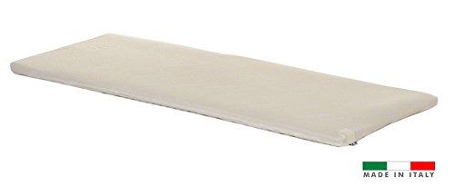Materassimemoryeu-Topper-memory-foam-alto-5cm-Memory-foam-Rivestimento-Aloe-Vera-Sfoderabile