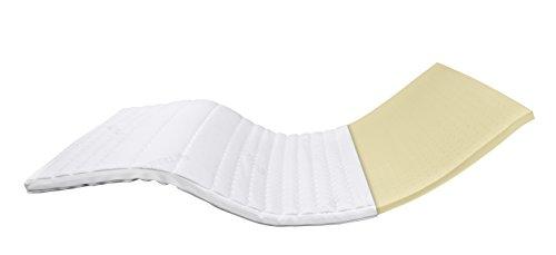 Premium Latex-Topper 180x200 cm mit RG 65 - Hochwertiger Tencel-Bezug - Antirutschfunktion - Umlaufendes Klimaband - Qualität Made in Germany - Latex Topper 180 x 200