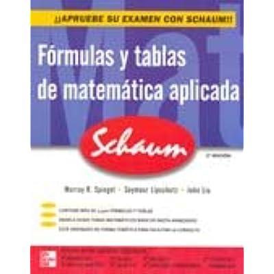 Formulas Matematica Pdf