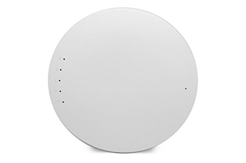 open-mesh-mr1750-2ghz-5ghz-900mbps-access-point-router-incl-multi-country-power-plug