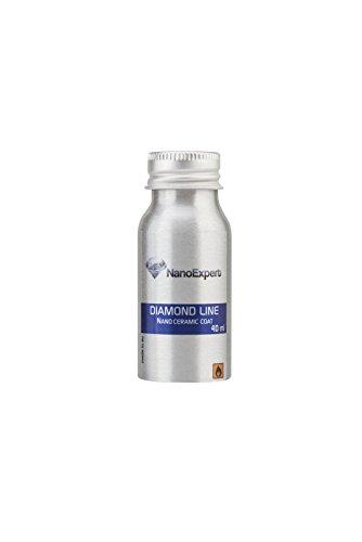 nanoexspert-diamond-ceramic-car-coating-polymer-paint-sealant-hydrophobic