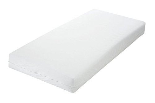 PULMANOVA basic 3 tlg. Sparset Allergiebettwäsche/Encasings 80x80, 135x200 & 90x200x20 cm | 6220.020