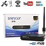 FTA Satellite TV Receiver HD DVB S2 Sat Finder TV Decoder, Supports PowerVu,DRE