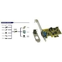 Exsys® 1S PCIe Serielle RS-422/485 Karte inkl. LowProfile Bügel [EX-45351] Rs-485 Transmitter