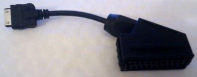 Cable Adaptador Adaptador de Euroconetor de TV LED LG