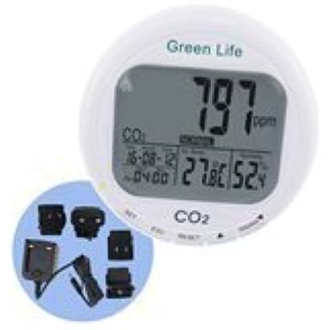 Desktop Indoor aria qua litat IAQ temperatura umidità RH anidride carbonica CO2Tester misuratore erate Monitor con sensore non Dispersive Infrared (ndir) 2Allarme confine
