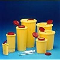 Kanülenabwurfbehälter (1) preisvergleich bei billige-tabletten.eu