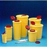 Kanülenabwurfbehälter (1)