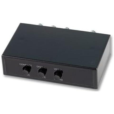 AUDIO INPUT EXPANDER BPSCA PSG08225 - AV12763