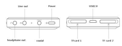 Fiio X5 - Reproductor
