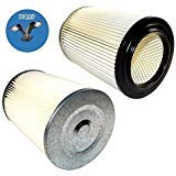 HQRP 2-Pack Cartridge Filter for Shop-vac 9032800 90328 903-28 903-28-00 fits Craftsman
