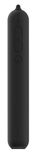 SV-GAGA-BLACK Design