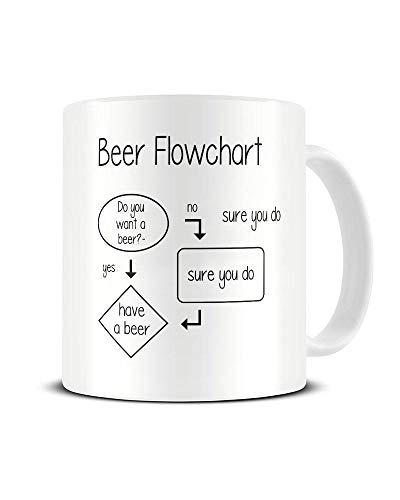 Sure Shot Pack (Beer Flussdiagramm - Do You Want A Beer? Keramik-Kaffeetasse mit Aufschrift Sure You Do, lustig, mit Trink-Humor, tolle Geschenkidee, Funky NE Ltd)