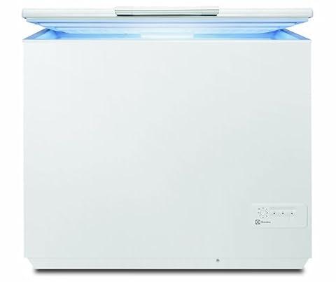 Congelateur Coffre Classe A+ - Electrolux EC3200AOW Congélateur coffre 300L Classe: A+