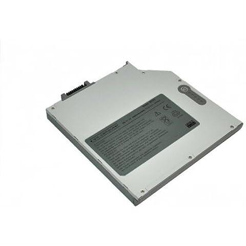 Batteria per Dell Inspiron 500m, 505m, 510m, 600m, 700m, 710m,