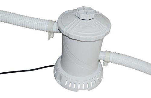 Filtre à cartouche pour filtre piscine pompe RX600–2,2 m³/h